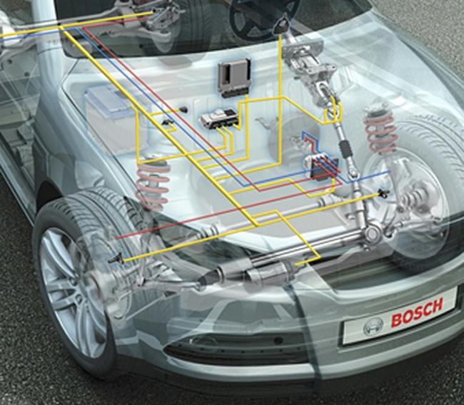 Система активного управления (Active Front Steering или AFS)