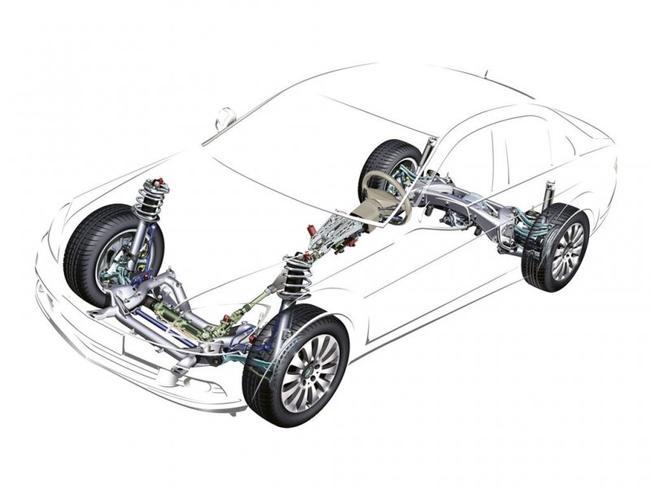 Современная система рулевого управления авто