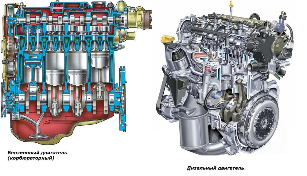 Как с бензинового двигателя сделать дизельный
