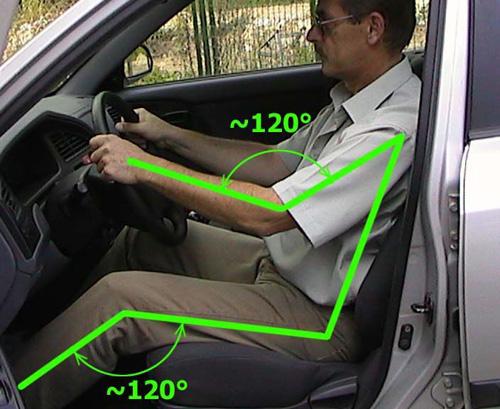 На фото приказано, как правильно сидеть за рулём автомобиля