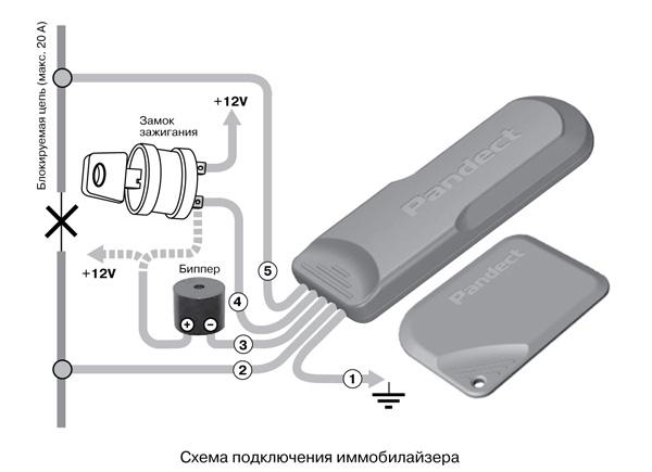 Схема подключения иммобилайзера малого радиуса действия с ключом-меткой