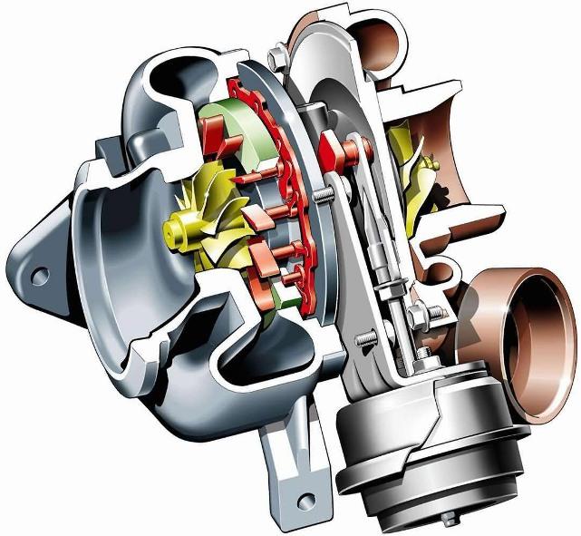 Турбокомпрессор — компрессор, который работает вместе с турбиной