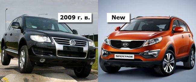Новый и подержанный автомобиль в одном ценовом диапазоне