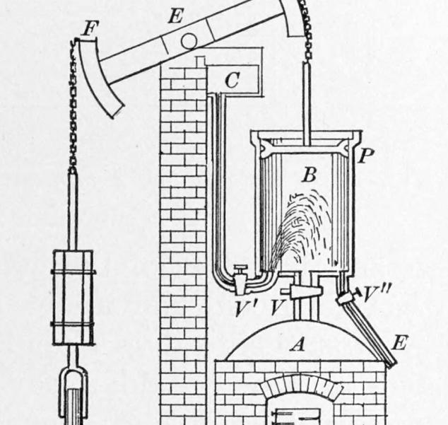 Томас Ньюкомен изобрёл первый в мире двигатель