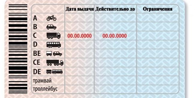 Образец нового водительского удостоверения с категориями BE, CE и DE