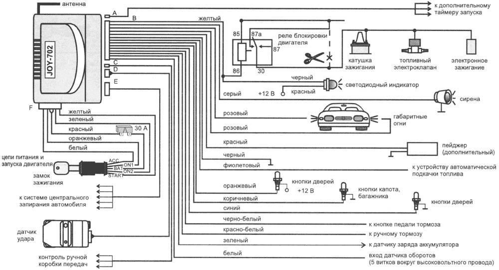 Пример схемы подключения сигнализации