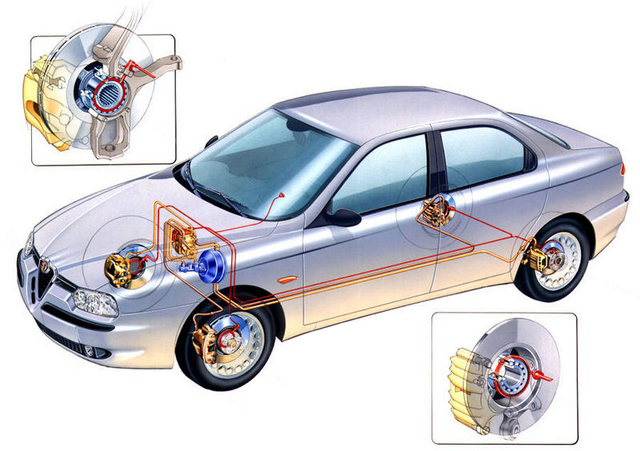 Устройство автомобиля для «чайников&raquo