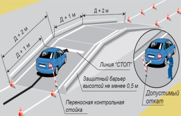 Схема упражнения «эстакада»