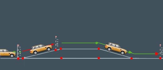 Места остановки автомобиля во время упражнения
