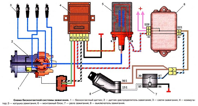 Электронное зажигание на ваз 2106: Схема, Установка, Как ...