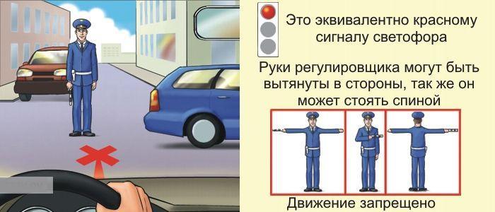 Сигнал «руки опущены», ТС стоит перед грудью или спиной того, кто регулирует