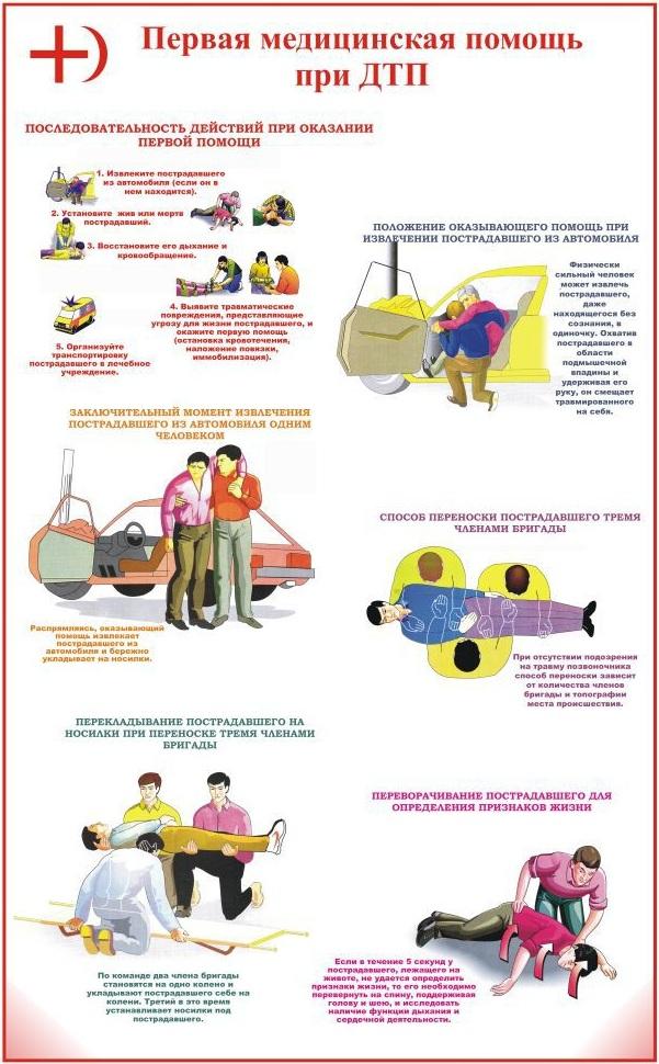 Принципы оказания первой помощи при ДТП