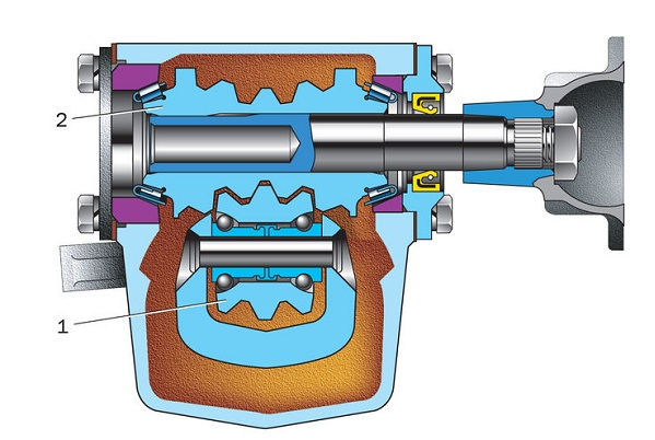 Рулевой механизм типа «червяк-ролик»