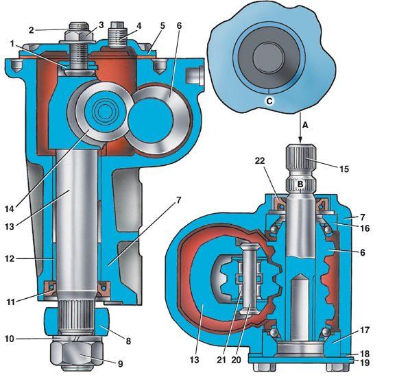 Рулевой механизм типа «винт-гайка»