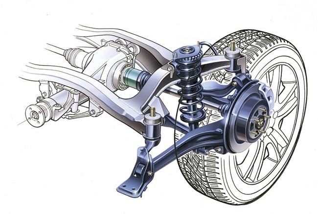 Расположение амортизатора в автомобиле