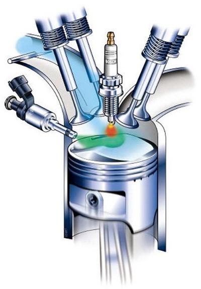 Цилиндр автомобильного двигателя