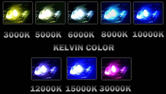 Как выбрать ксеноновые лампы для автомобиля