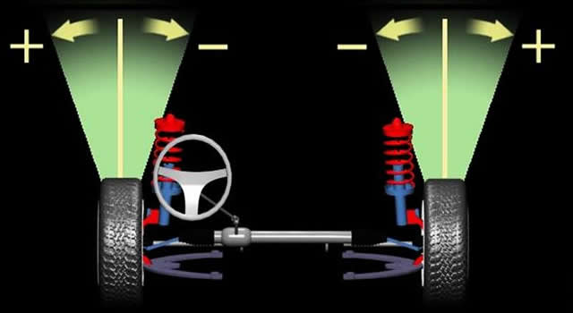 После замены рулевых тяг нужно произвести развал-схождение колес