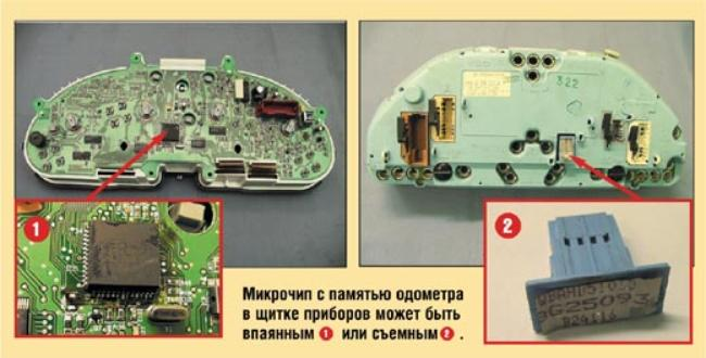 Виды микрочипов одометра