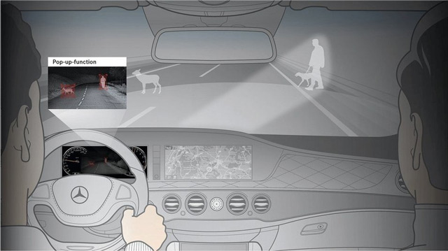 Система Night View Assist – высокотехнологичная разработка, в разы повышающая безопасность движении ночью
