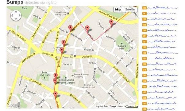 Street Bump - приложение, для определения наличия неровностей на дороге