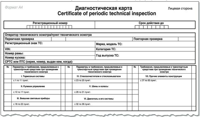 Современному российскому водителю необходимо знать все нюансы относительно оформления диагностической карты