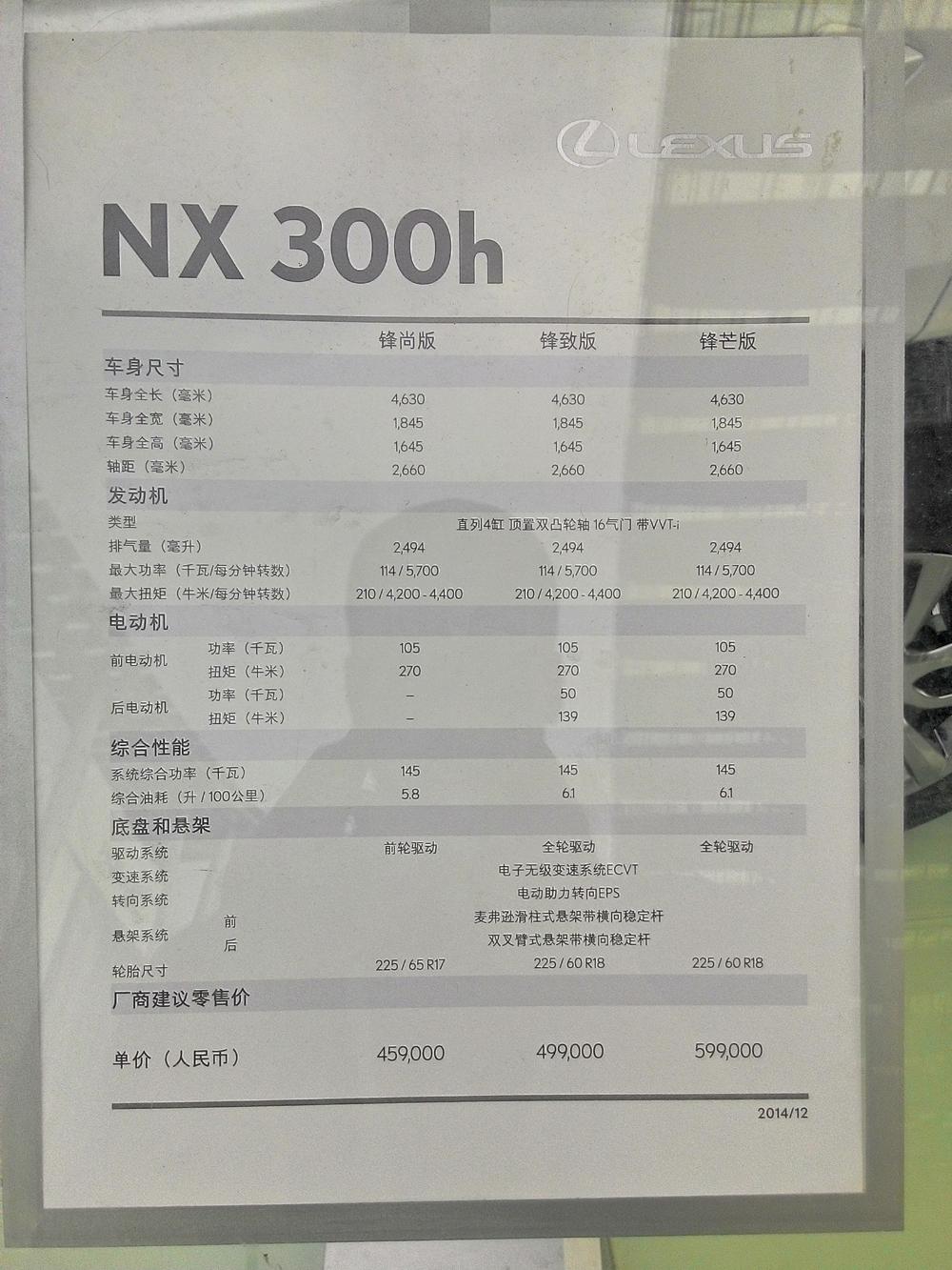 Технические характеристики Lexus NX 300h