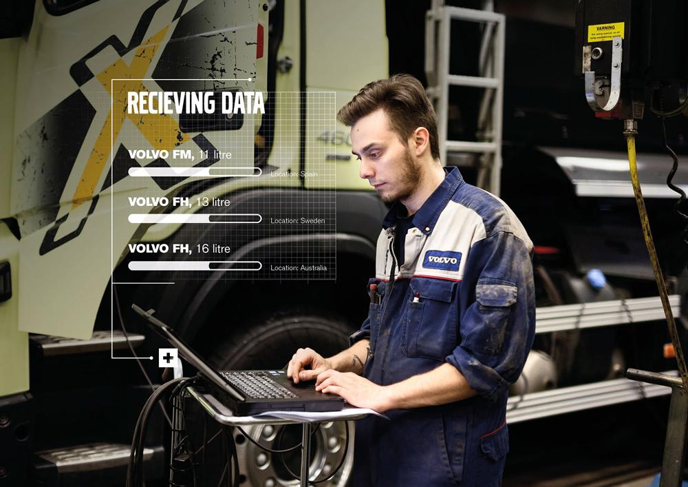 Связь онлайн между механиком сервиса и автотранспортом