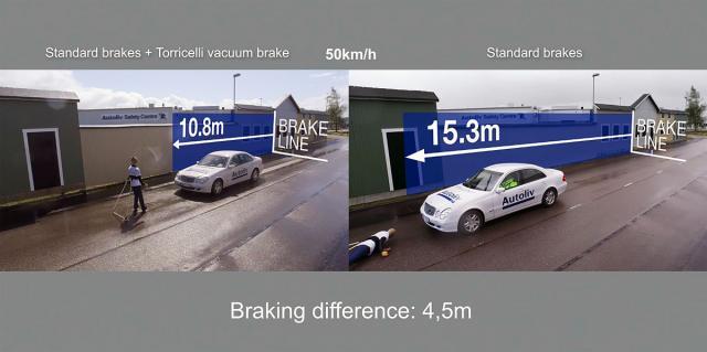 Схема, как сокращается тормозной путь автомашины