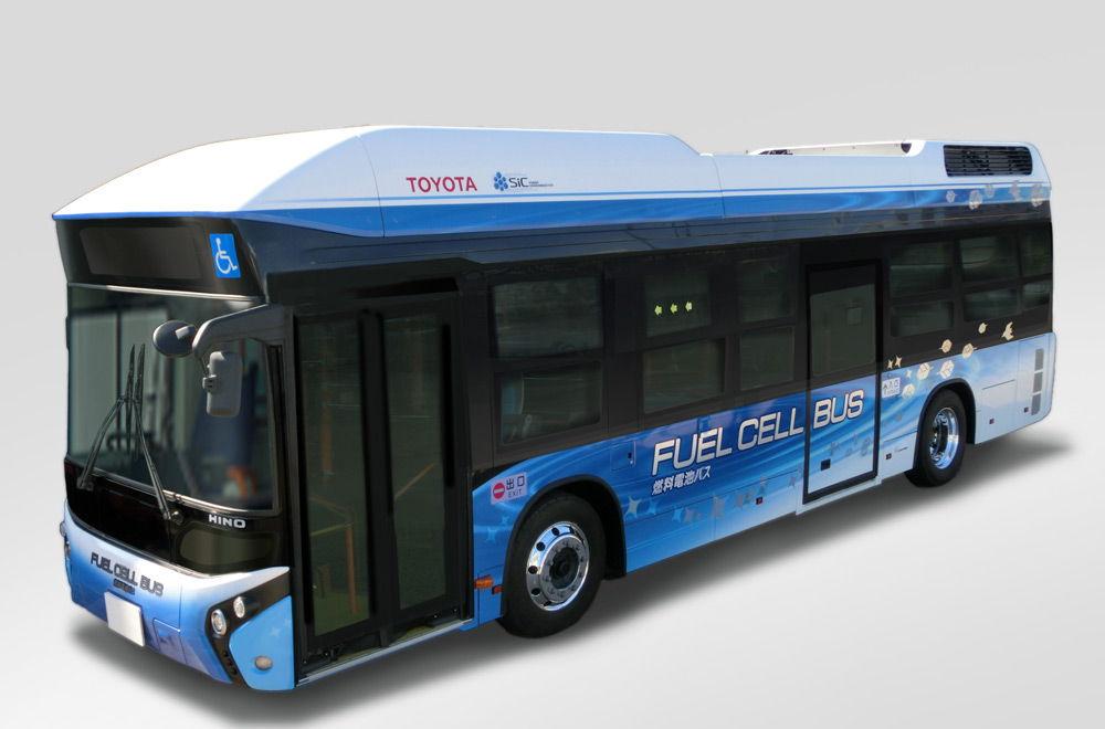 Автобус с правым рулём