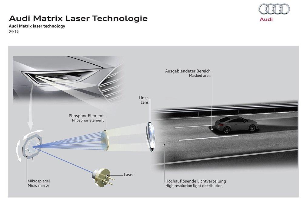 Лазерные фары уже вышли в серийное производство
