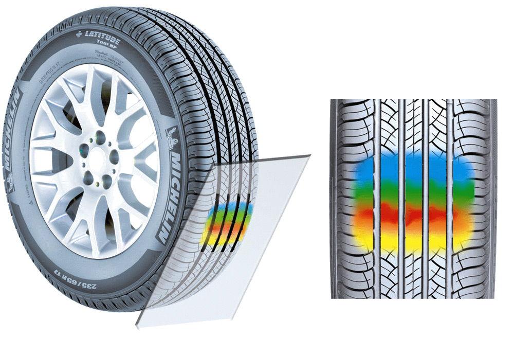Пятно контакта шины с дорогой