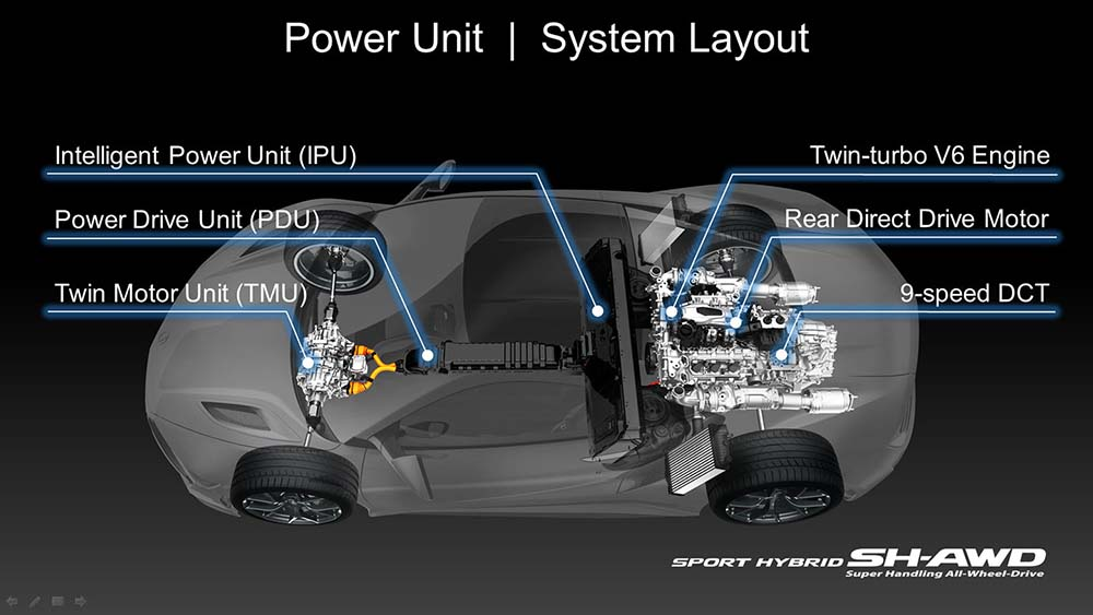 Схема силовой части суперкара