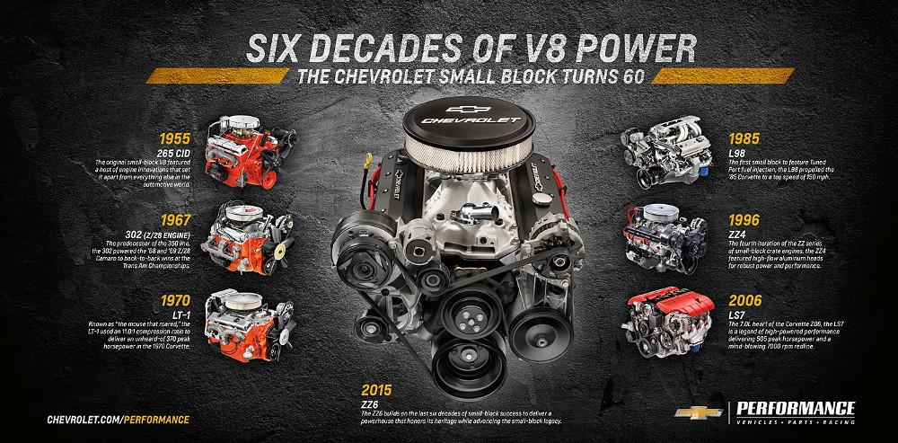 Новый двигатель появится в спортивных машинах