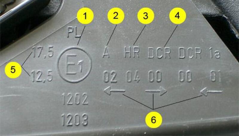 Маркировка автомобильной фары