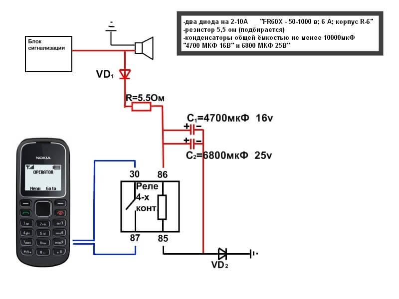 Контроллер для gsm сигнализации своими руками