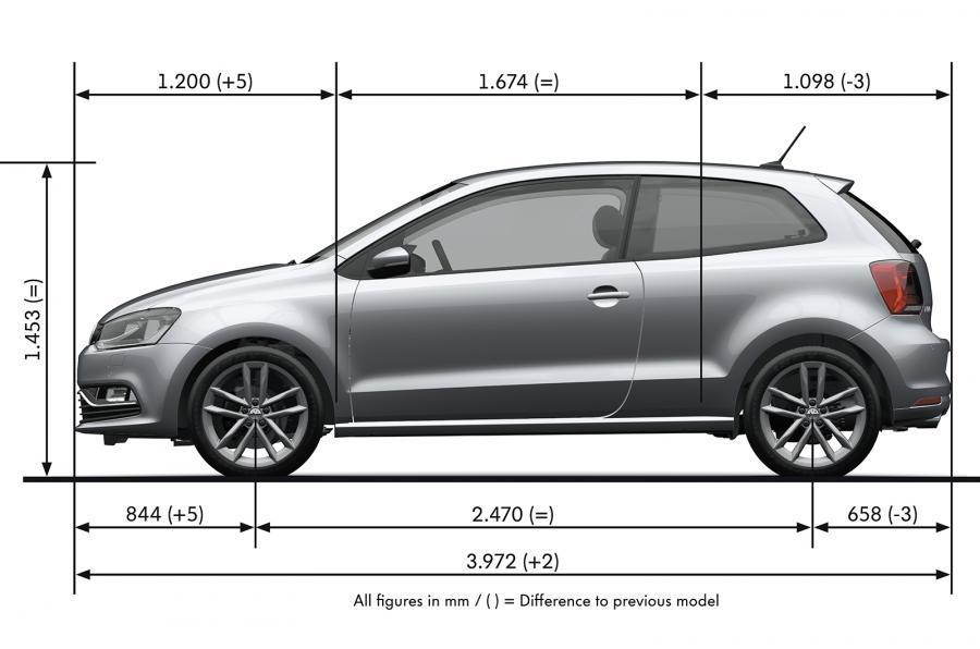 Серийная модель T-Cross, скорее всего, слегка увеличится в размерах против Polo