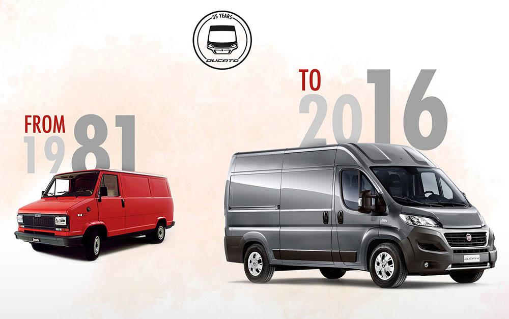 История модели от 1981 до 2016 года