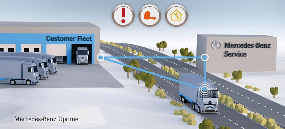 Информация о транспортных средствах поступает в сервисный центр Mercedes-Benz